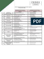 Cronograma de Entrega de Evaluaciones Parciales