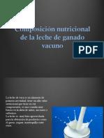 Expo Nueva Composicion de La Leche(2)