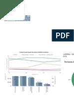 Dados Luziania 2017 (2)