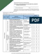 Encuesta Sobre El Funcionamiento de La Institución Educativa Para Directivos