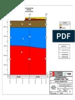Figura 4_Sección Geoeléctrica (Corte B-B).pdf