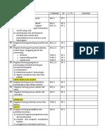 Regulasi KKS.docx