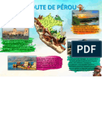 Turismo - infografia de Perú