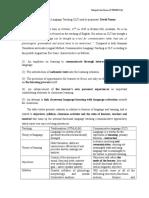 Communicative Language Teaching by Nunan a Summary