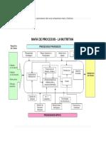 Mapa Productivo de Una Empresa Xxx
