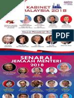Kabinet Dan Kerajaan Negeri 2018