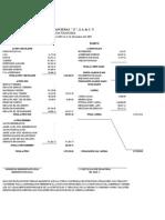 Balance e Indices Financier Os
