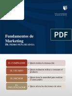 Bienvenidosalmundodelmarketing Basic3- PEDRO PEÑA