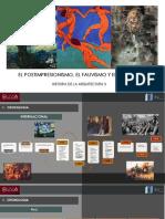 HISTORIA- POSTIMPRESIONISMO, FAUVISMO Y CUBISMO