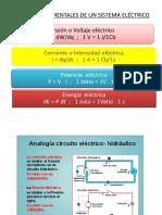 2° Cap. , INST. ELÉCTRICAS
