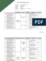 KISI-KISI USBN Mata Pelajaran SBK-Visual Art Jurusan IPS (Untuk Siswa-tanpa Kunci Jawaban)