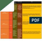 Selección y recopilación de información