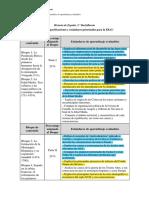 Matriz de Especificaciones y Estándares Priorizados