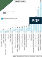 Zomac Definitiva PDF