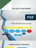2. EXPOSICIÓN iter crimines, concurso, consecuencias juridicas del delito.pptx