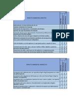metodos de evaluacion ambiental