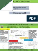 Infograma unidad 3.pptx