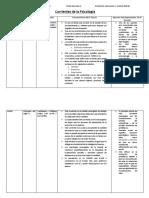 CORRIENTES PSICOLOGÍA (2)