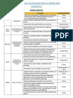 Sandrojesus302 - Plan Personal de Estudios Para El Primer Año Académico