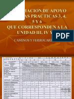 328644612-1-Practica-No-4-5-6-Abril-2016