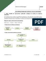 registro-de-operaciones-de-costos-y-ciclo-contable3.pdf