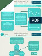 Infografia1- Conceptos basicos de electricidad.pdf