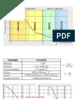 0 Identificacion y Clasificacion de Suelos - Copia