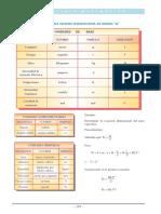 Formulario_Fisica_2