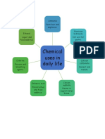 Chemical Uses in Daily Life