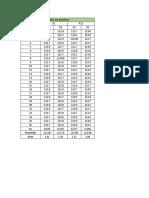 Datos_estabilidad Con Error Asociado
