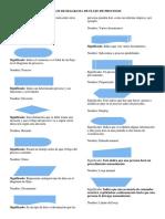 Símbolos de Diagrama de Flujo de Procesos