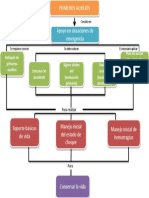 presentacin1primerosau-111102221454-phpapp01