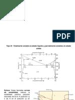 05 Diagrama de fase tipo III, IV, V,VI.pptx