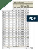 Balanced Fund SWP Worksheet (2)