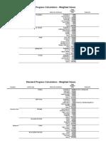 Example Progress Calculations