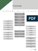 Funciones. 1. Definición de Función. Imágenes y Antiimágenes Página 185. 2. Representación Gráfica de Una Función Página 188