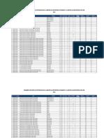 Resumen Diferencia Entre Mined y Udb 2012