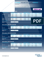 Ivoclar+Digital+Software+Parameter+Chart+Exocad
