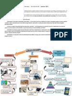 Mapa mental- Maria Montes.pdf