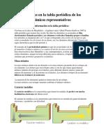 Regularidades en La Tabla Periódica de Los Elementos Químicos Representativos