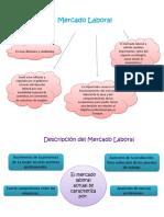 mercado laboral.ppt