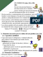 7o_los_actos_juridicos.ppt