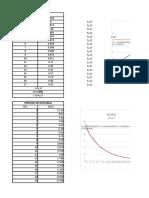 graficas de carga y descarga de un capacitor