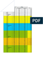 DOPE XIV_Estadistica Lista Oficial de Estudiantes Por Grupos (1)CX