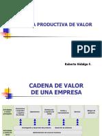 Cadena Productiva de Valor