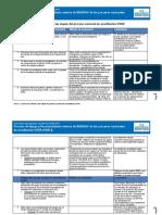 IESRP PAREI Lista de Criterios y Etapas Del Proceso Nacional de Acreditación USAR SPA