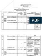 Admitere Doctorat Coordonatori Stiintifici Si Arii Tematice