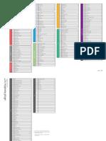 pl channels.pdf