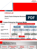 Enterprise Structures