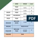 Plano de Aula - Curso Online